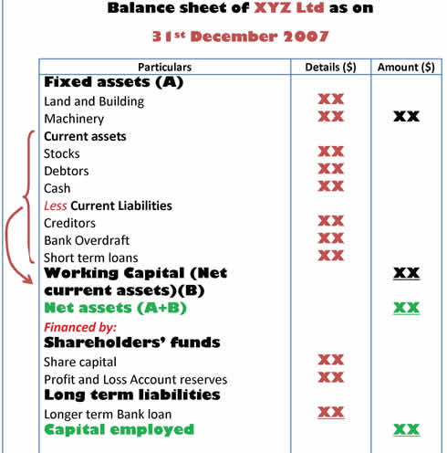 Balance Sheet Format  Profit And Loss And Balance Sheet Template