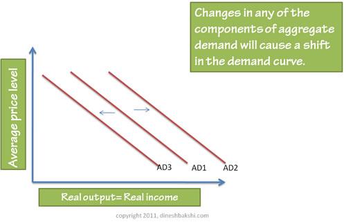 Complete Macroeconomics Diagrams | Keynesian Economics ...