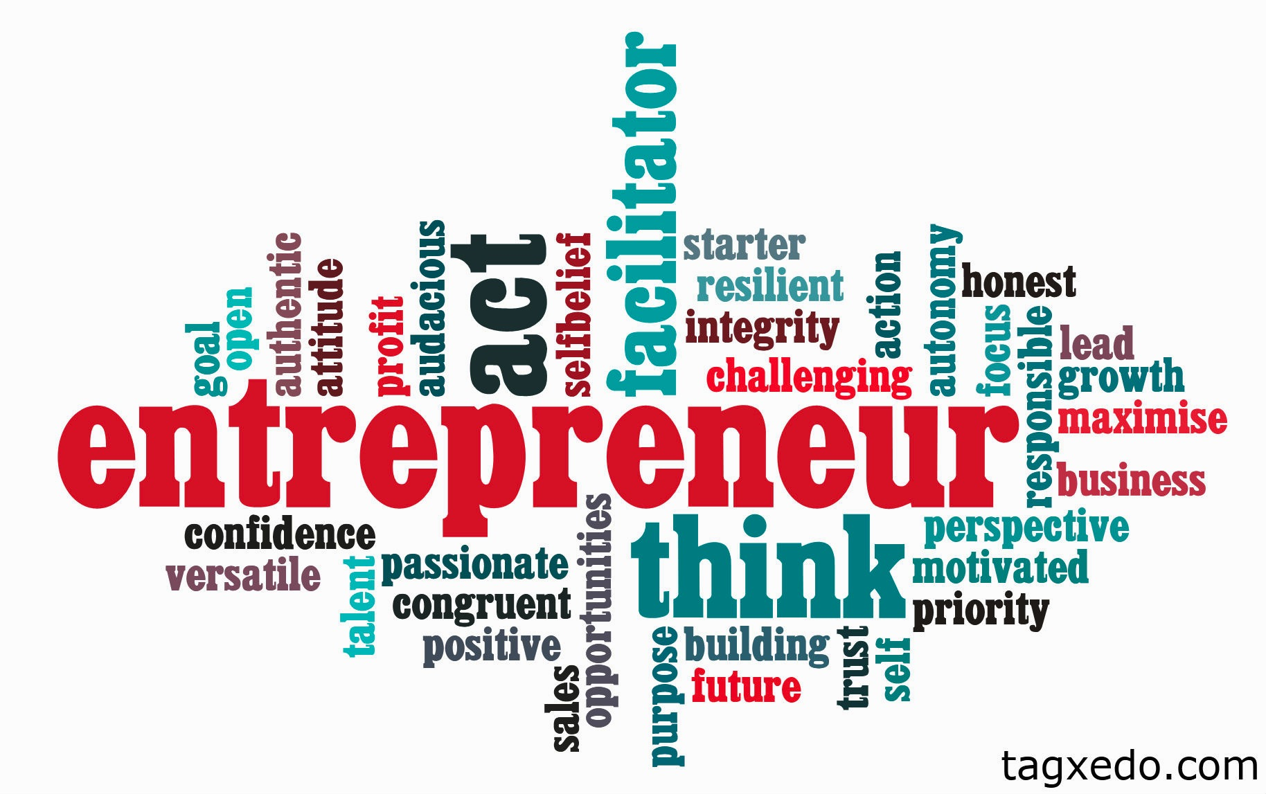 the skills and characteristics of successful entrepreneurs business essay If you want to be a successful entrepreneur, these are the skills you need to have.