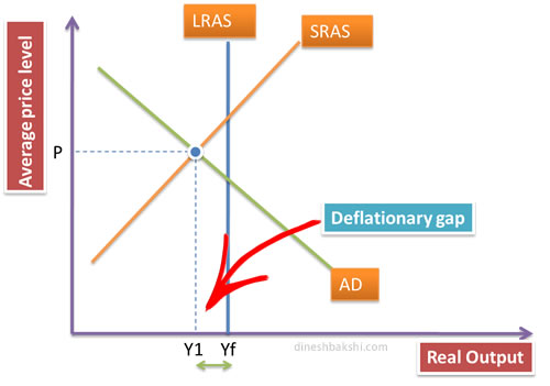 Igcse Business Studies Igcse Economics A Level Economics Ib