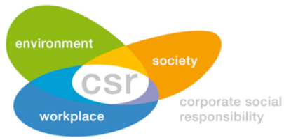 Image result for Corporate Social Responsibility (CSR) Software